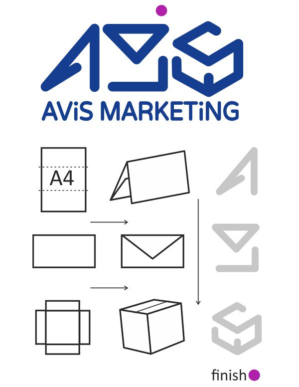 Avis Marketing